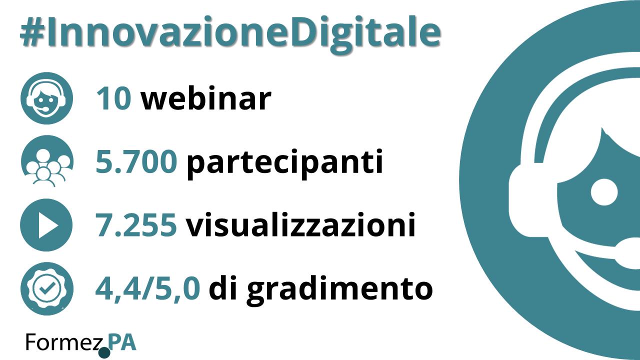 Statistiche ciclo di webinar Innovazione digitale